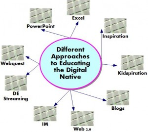 Digital_Native